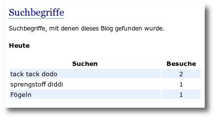 statistik_suchbegriffe_dada.jpg