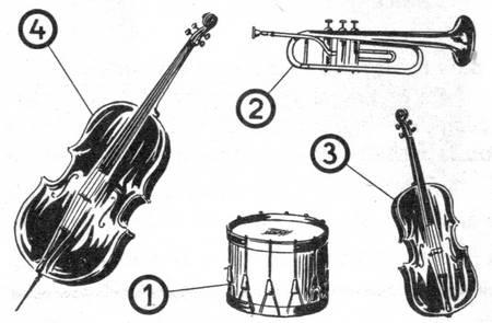 Die Musikinstrumente (Popmusik)