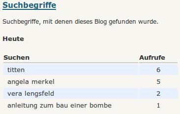 Titten Angela Merkel Vera Lengsfeld Anleitung zum Bau einer Bombe
