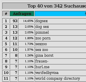 dogsex - dog sex - pimmel - zoo porn - sexzoo - sex zoo - gina borst - frauen- - hurl.me - verifiedbyvisa - world company directory