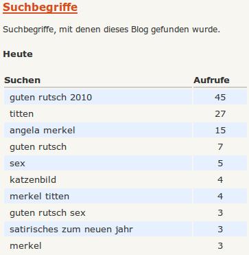 guten rutsch 2010, titten, angela merkel, guten rutsch, sex, katzenbild, merkel titten, guten rutsch sex, satirisches zum neuen jahr, merkel