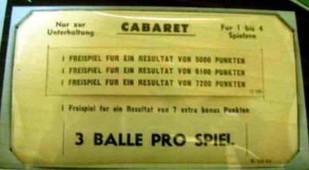 3 BALLE PRO SPIEL Fur 1 bis 4 Spielern 1 Freispiel fur ein Resultat von 7 extra bonus Punkten