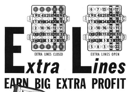 Extra Lines Earn Big Extra Profit