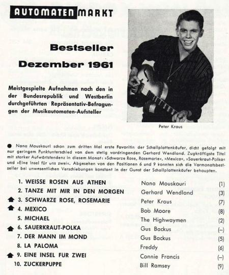 Bestseller Dezember 1961 - Nana Mouskouri, Gerhard Wendland, Peter Kraus, Bob Moore, The Highwaymen, Gus Backus, Freddy, Connie Francis, Bill Ramsey