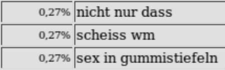nicht nur dass scheiss wm sex in gummistiefeln