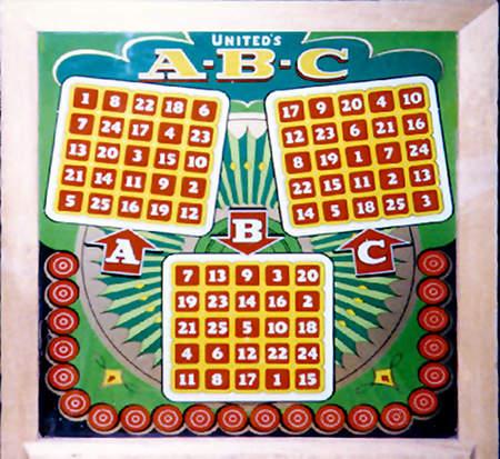 United's A-B-C