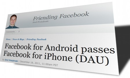 Facebook for Android passes Facebook for iPhone (DAU)
