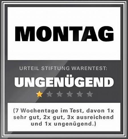 Montag - Urteil Stiftung Warentest: Ungenügend - 7 Wochentage im Test, davon 1x sehr gut, 2x gut, 3x ausreichend und 1x ungenügend