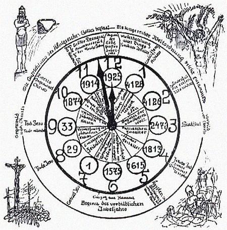 Abstruse Illustration aus der Zeitschrift »Das Goldene Zeitalter« der Zeugen Jehovas aus den Dreißiger Jahren