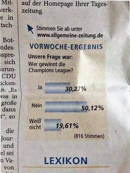 Stimmen Sie ab unter www . allgemeine-zeitung . de -- Vorwoche-Ergebnis -- Unsere Frage war: Wer gewinnt die Champions League? -- Ja: 30,27 Prozent, Nein: 50,12 Prozent, Weiß nicht: 19,61 Prozent -- (816 Stimmen)