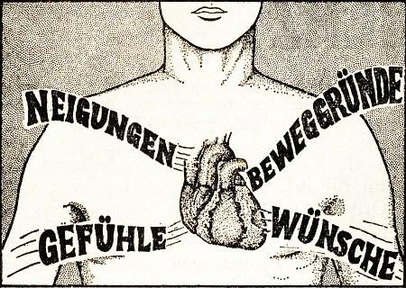 Grafik, die das Herz als Ursprung für Neigungen, Gefühle, Beweggründe und Wünsche 'erklärt'.
