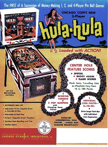Englischsprachige Printwerbung für den Flipper Hula-Hula von Chicago Coin aus dem Jahr 1965