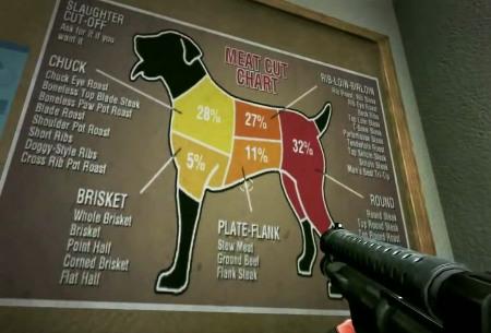 Meat Cut Chart aus Duke Nukem Forever -- mit einem Hund statt einem Rind