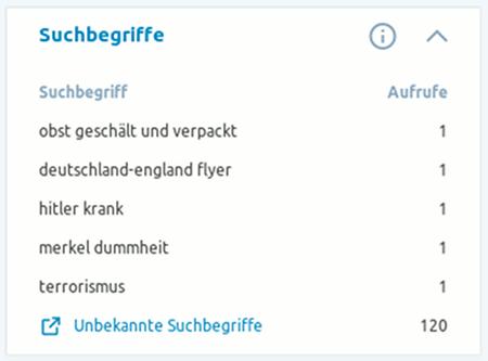 Suchbegriffe -- obst geschält und verpackt: 1 -- deutschland-england flyer: 1 -- hitler krank: 1 -- merkel dummheit: 1 -- terrorismus: 1