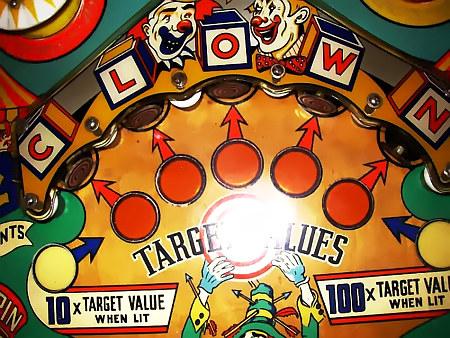 Detail des Flippers 'Happy Clown' von Gottlieb aus dem Jahr 1964 mit dem Spielfeld-Detail fünfer Ziele, die mit dem Wort 'Clown' beschriftet sind