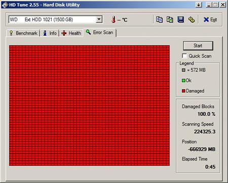 Fenster eines Harddisk-Utilities, das anzeigt, dass einhundert Prozent der Sektoren der Festplatte beschädigt sind