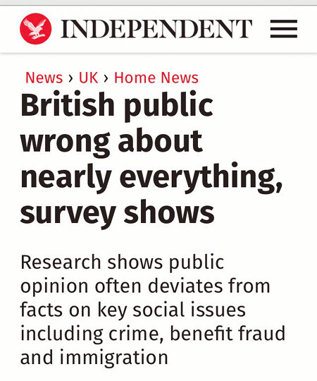 Bildschirmfoto der App des Independent - British public wrong about nearly everything, survey shows -- Research shows public opinion often derivates from facts on key social issues including crime, benedict fraud and immigration