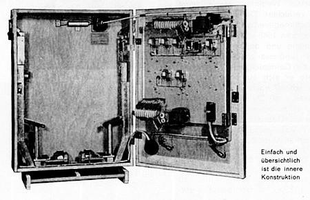 Aus einer Werbung für das Geldspielgerät 'Max und Moritz' von Bergmann Automaten für Automatenaufsteller aus den Sechziger Jahren: Foto des aufgeschlossenen und aufgeklappten Geldspielgerätes, dessen Gehäuse fast völlig leer ist. Dazu der Text: 'Einfach und übersichtlich ist die innere Konstruktion'.
