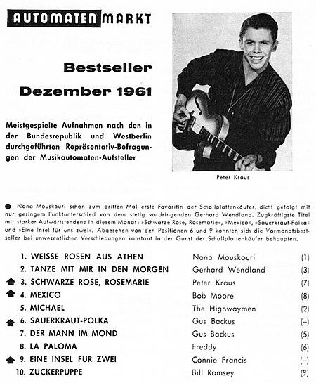 Bestseller Dezember 1961 -- Meistgespielte Aufnahmen nach den in der Bundesrepublik und Westberlin durchgeführten Repräsentativ-Befragungen der Musikautomaten-Aufsteller -- 1. Weiße Rosen aus Athen, Nana Mouskouri -- 2. Tanze mit mir in den Morgen, Gerhard Wendland -- 3. Schwarze Rose, Rosemarie, Peter Kraus -- 4. Mexico, Bob Moore -- 5. Michael, The Highwaymen -- 6. Sauerkraut-Polka, Gus Backus -- 7. Der Mann im Mond, Gus Backus -- 8. La Paloma, Freddy -- 9. Eine Insel für zwei, Conny Francis -- 10. Zuckerpuppe, Bill Ramsey