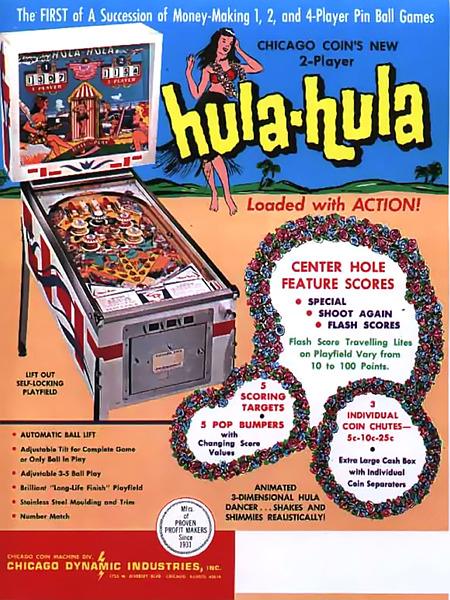 Werbung für den Cicago-Coin-Flipper 'Hula-Hula' aus dem Jahr 1965.