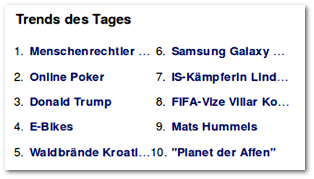 Trends des Tages -- 1. Menschenrechtler -- 2. Online Poker -- 3. Donald Trump -- 4. E-Bikes -- 5. Waldbrände Kroatien ... -- 6. Samsung Galaxy ... -- 7. IS-Kämpferin Lind... -- 8. FIFA-Vize Viliar Ko... -- 9. Mats Hummels -- 10. Planet der Affen