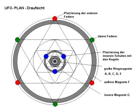 UFO-PLAN-Draufsicht