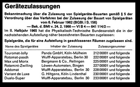 Gerätezulassungen -- Bekanntmachung über die Zulassung von Spielgeräte-Bauarten gemäß § 5 der Verordnung über das Verfahren bei der Zulassung der Bauart von Spielgeräten vom 6. Februar 1962 (BGBl.I S. 156) -- Bek. dr. BMI v. 24.2.1966 -- VI B 4 -- 641 114/2 -- im II. Halbjahr 1965 hat die Physikalisch-Technische Bundesanstalt die in der nachstehenden Aufstellung näher bezeichneten Bauarten zugelassen: -- Spielgeräte, die für eine Aufstellung in geschlossenen Räumen zugelassen sind. -- Touromat-Jolly von Panda GmbH, Köln-Mülheim, Zul-Nr. 21200001 und folgende -- Rotomat-pasch von Wulff-Apparatebau, Berlin 30, Zul-Nr. 22200001 und folgende -- Max und Morix von Bergmann & Co., Relingen, Zul.-Nr. 22500001 und folgende -- Rotamint Zwilling von Löwen-Automaten, Bergen, Zul.-Nr. 22700001 und folgende -- Addomat von Wulff-Apparatebau, Berlin 30, Zul.-Nr. 22800001 und folgende -- Variant de Luxe von G. Hiltgens, Köln-Lindenthal, Zul.-Nr. 23000001 und folgende -- Dualo Super von Wulff-Apparatebau, Berlin 30, Zul.-Nr. 23300001 und folgende