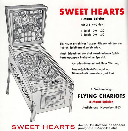 Werbung für einen Flipper aus dem Jahr 1963 -- SWEET HEARTS -- 1-Mann-Spieler mit 2 Einwürfen -- 1 Spiel DM -,20 -- 2 Spiele DM -,50 -- Ein neuer attraktiver 1-Mann-Flipper mit der beliebten Spielkartenkombination. -- Nach Erleichten der drei verschiedenen Spielkartengruppen Freispiel im Spezial. -- Anschlagtürme mit erhöhter Wertung -- Patent-Spielfeld-Verriegelung. Türverschluß besonders geischert. -- In Vorbereitung FYLING CHARIOTS 2-Mann-Spieler, Auslieferung: November 1963 -- SWEET HEARTS der für Gaststätten besonders geeignete 1-Mann-Spieler