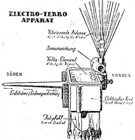 Elektrische Bullshit-Apparatur zur Verbesserung der landwirtschaftlichen Erträge aus den Zwanziger Jahren