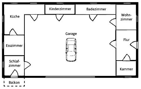 Lauter kleine Zimmer um eine riesige Garage, und der einzige Zugang ist über die Garage