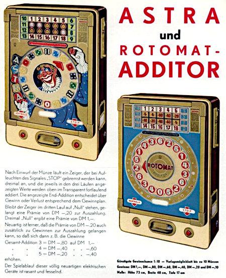 ASTRA und ROTOMAT ADDITOR -- Nach Einwurf der Münze läuft ein Zeiger, der bei Aufleuchten des Signales STOP gebremst werden kann, dreimal an, und die jeweils in den drei Läufen angezeigten Werte werden oben im Transparent fortlaufend addiert. Die angezeigte End-Addition entscheidet über Gewinn oder Verlust entsprechend dem Gewinnplan. Bleibt der Zeiger im dritten Lauf auf Null stehen, gelangt eine Prämie von DM –,20 zur Auszahlung. Dreimal Null ergibt eine Prämie von 1,– DM. Neuartig ist ferner, daß die Prämie von DM –,20 auch zusätzlich zu Gewinnen zur Auszahlung gelangen kann, so daß sich dann die Gewinne Gesamt-Addition 3 = DM –,80 auf DM 1,–, 4 = DM –,40 auf DM –,60, 5 = DM –,20 auf DM –,40 erhöhen. Der Spielablauf dieser völlig neuartigen elektrischen Geräte ist rasant und fesselnd.