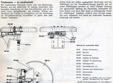 Tastensatz - b) mechanisch -- Der mechanische Tastensatz bietet nicht den Bedienungskomfort wie der elektrische. Er bedingt konstruktiv eine kompakte Anordnung mit dem Vorwählsystem und ist dadurch immer platzgebunden. Die Aufgabe, Wahlen entsprechen der Credite zu ermöglichen und die Verbindung zur Vorwähleinrichtung herzustellen ist gleich dem elektrischen Tastensatz -- Mittels eines von außen zugänglichen Handrades wird ein Wählfinger (an der Vorwähleinrichtung) gedreht, der mit einem Wählmagnet versehen ist. Nach erfolgter Drehung und gewünschter Stellung des Handrades (verbunden mit einer Skala) wird dann über einen zu betätigenden Knopf ein 'Wählimpuls' gegeben, wodurch eine Vorwahl ausgelöst wird. Allgemein wird heute der elektrische Tastensatz bevorzugt und benützt.